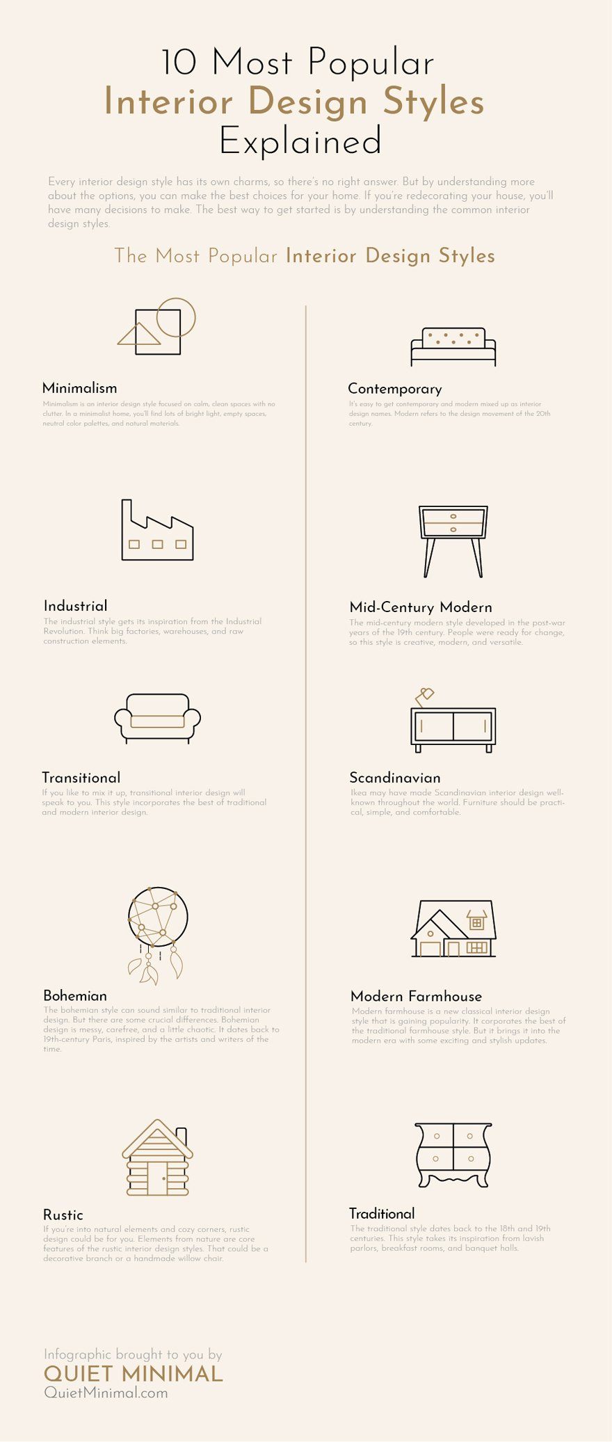 10 Most Popular Interior Design Styles Explained (Infographic)