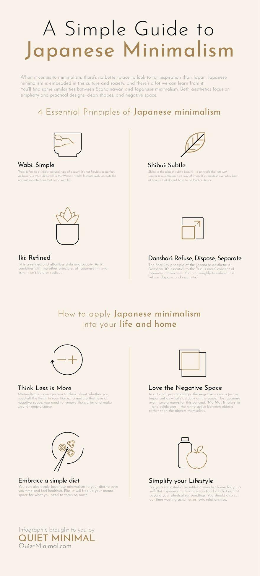Japanese Minimalism Infographic